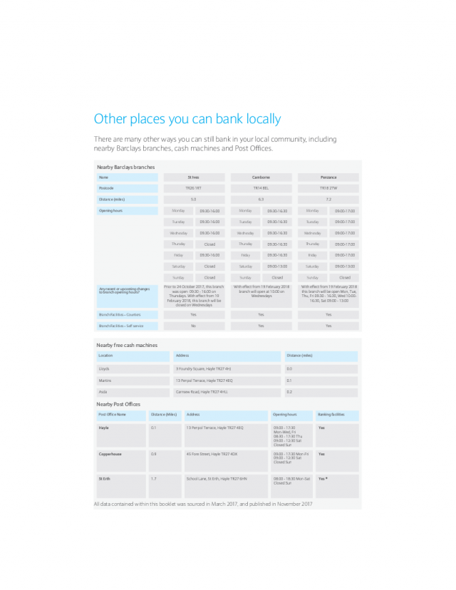 Other places you can bank locally | Hayle Reason For Closure booklet